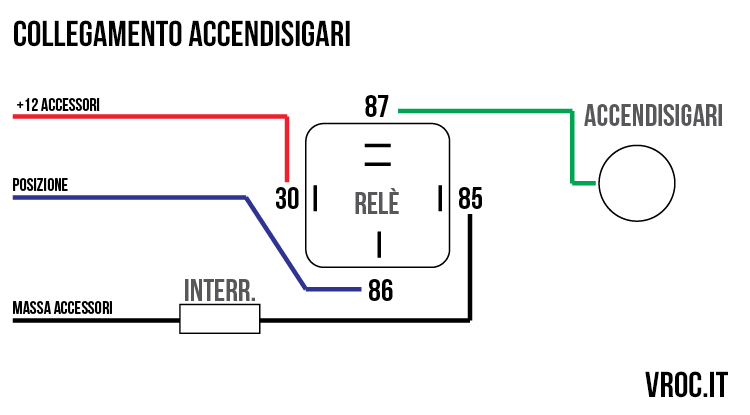 129 on Fiat 500 Wiring Diagram